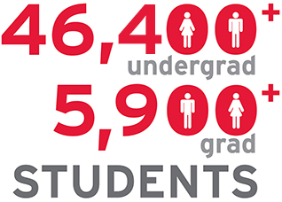 York University has 46,400+ undergrad and 5,900+ grad students